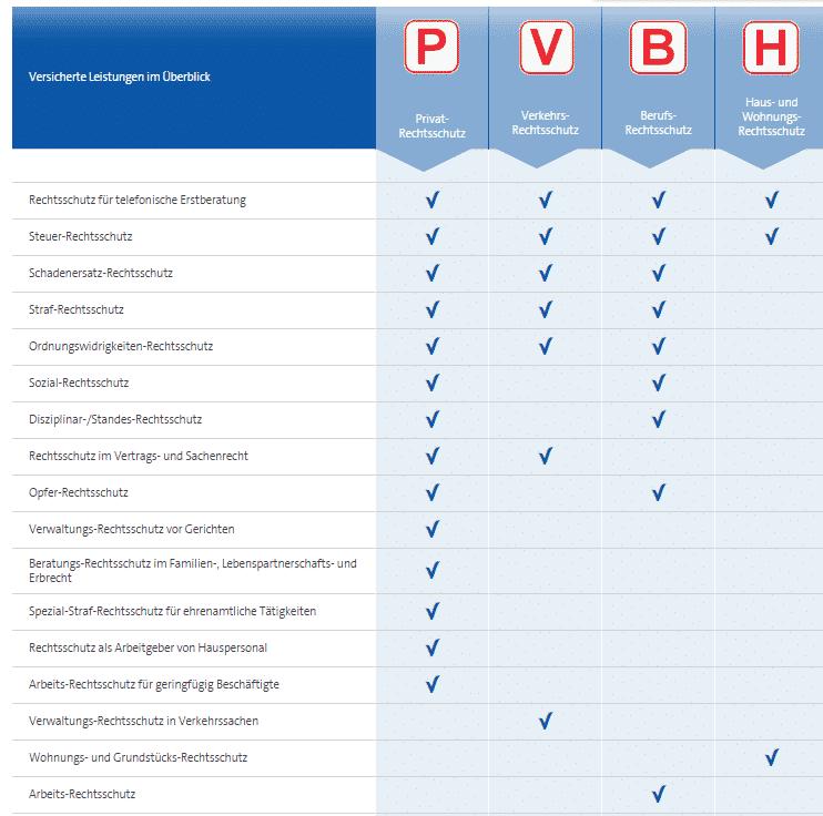 Bavaria Direkt Kundenhotline